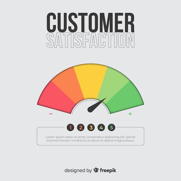 Концепция удовлетворенности клиентов в плоском стиле Бесплатные векторы