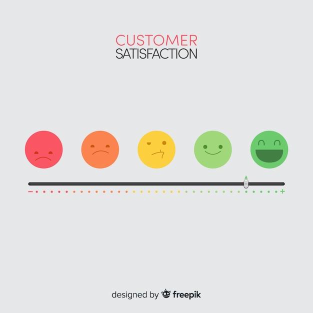 Customer satisfaction design Free Vector