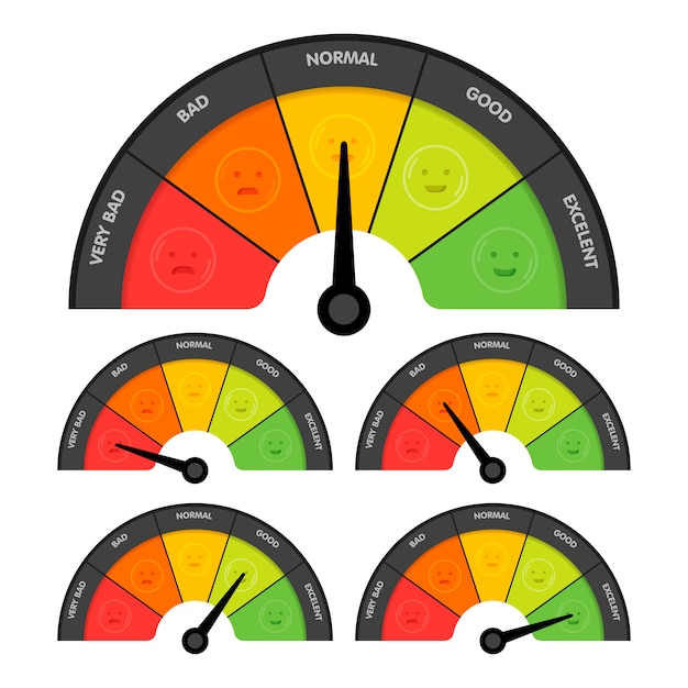 Customer satisfaction meter with different emotions. Premium Vector