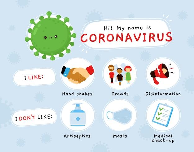 Cute angry coronavirus infographic. cartoon character illustration icon design Premium Vector