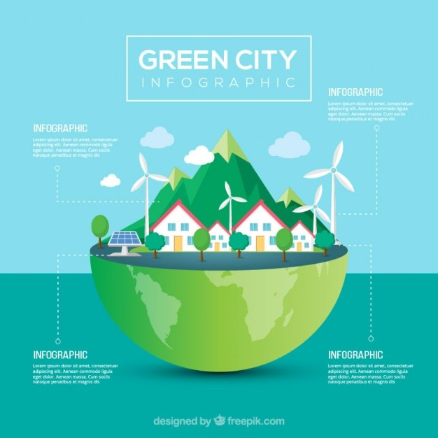 Cute eco-friendly city with mountains infography Free Vector