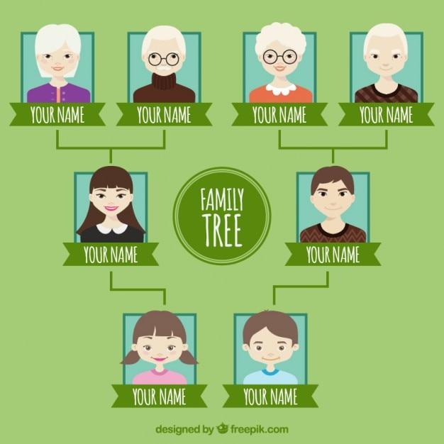 Cute familiy tree Premium Vector
