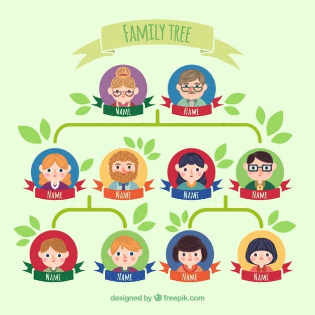 Cute family tree illustration Vector | Premium Download