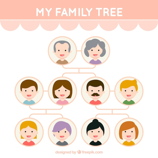 Cute Family Tree With Smiling Members Vector Free Download