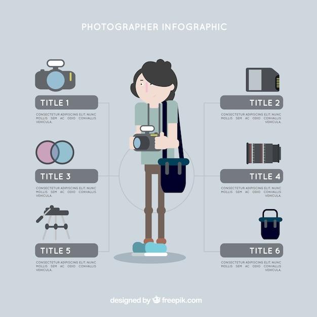стеклянных поверхностей инфографика как фотографировать того, многих