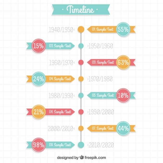 Cute Timeline Template Vector | Free Download