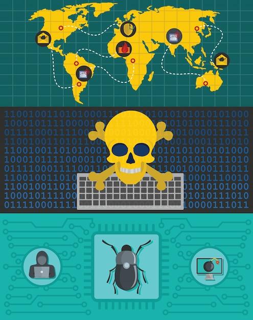 Мировая история кибератак Premium векторы