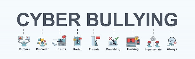 Cyber bullying banner web icon in social meadia and internet. Premium Vector