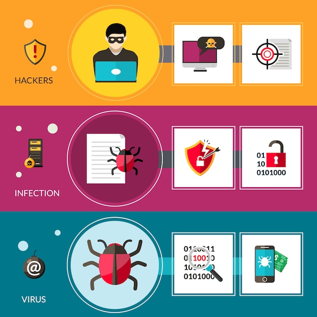 Cyber virus banners Free Vector