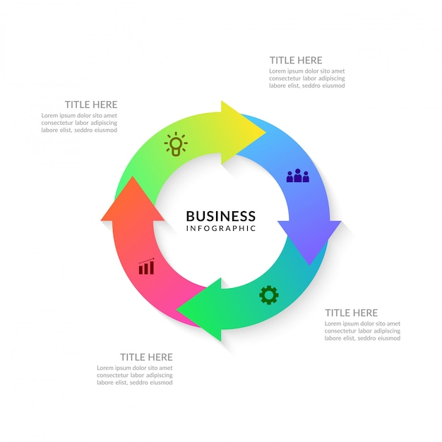 Cycle business process infographic with multiple options Premium Vector