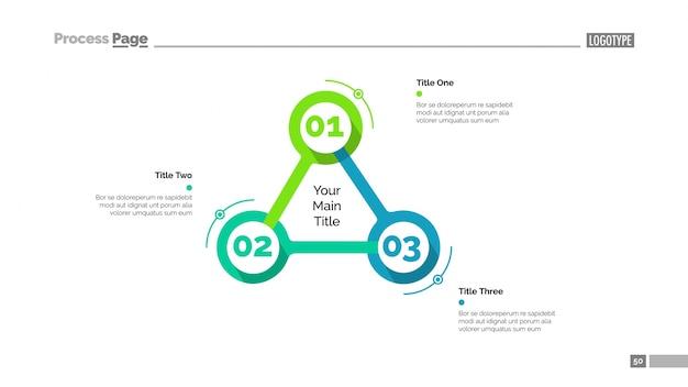 세 가지 요소가있는 사이클 순서도 슬라이드 무료 벡터