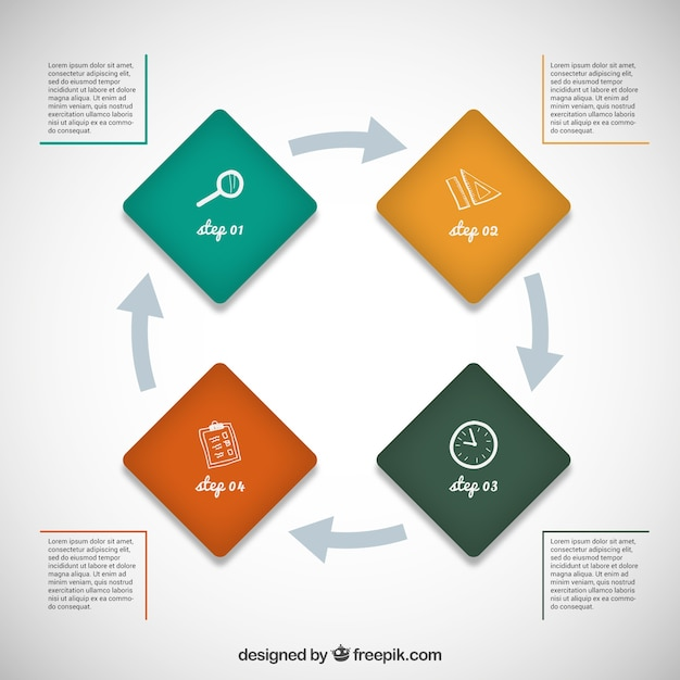 Cycle infographic design Vector | Free Download