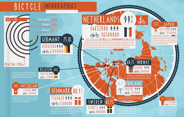 Cycling worldwide infographic report poster Free Vector