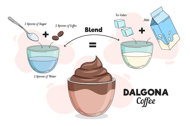 Концепция рецепта кофе далгона Бесплатные векторы