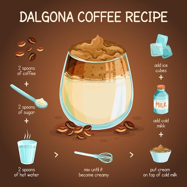 Free Vector Dalgona Coffee Recipe Illustrated
