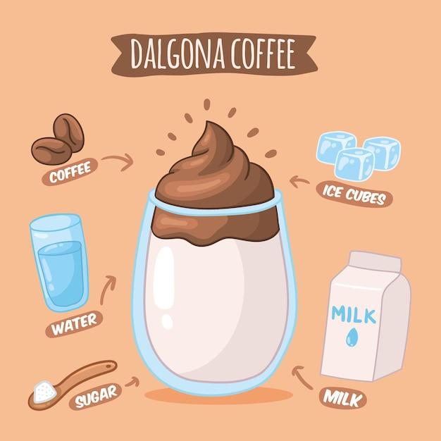 Dalgona coffee recipe illustration Free Vector