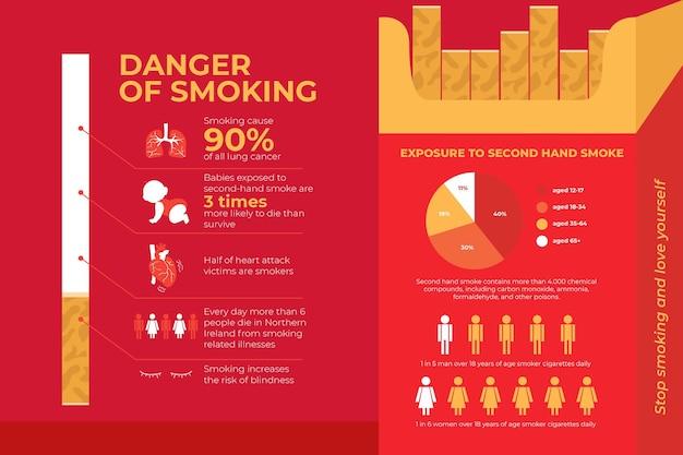Опасность курения инфографики шаблон Бесплатные векторы