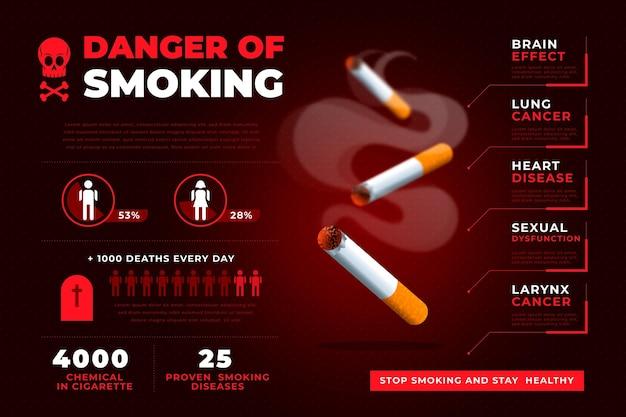 喫煙の危険性インフォグラフィックテンプレート 無料ベクター