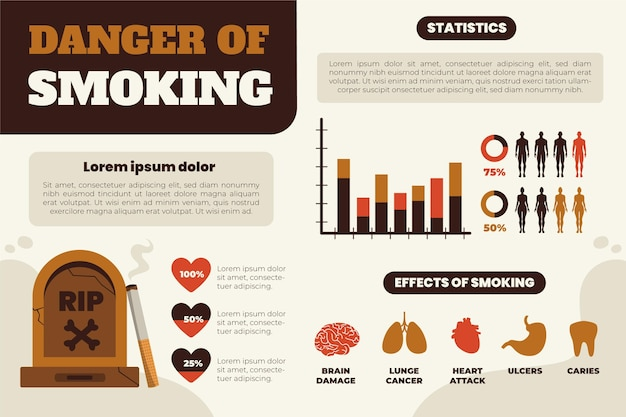 喫煙のインフォグラフィックの危険性 無料ベクター