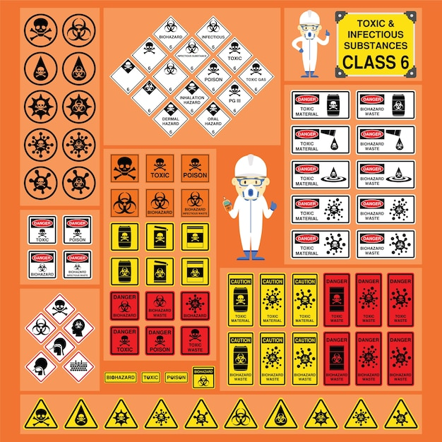 Dangerous Goods And Hazardous Materials Set Of Signs And Symbols Of