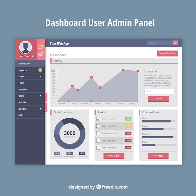 Dashboard admin panel template with flat design Vector | Free Download