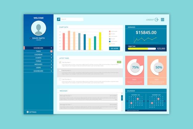 Dashboard admin panel Free Vector