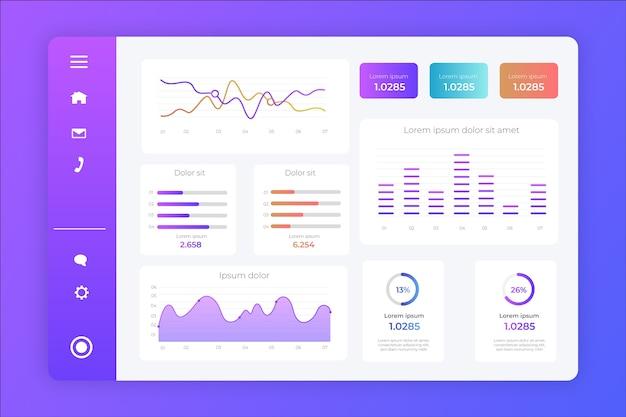 Dashboard gradient user panel template Free Vector