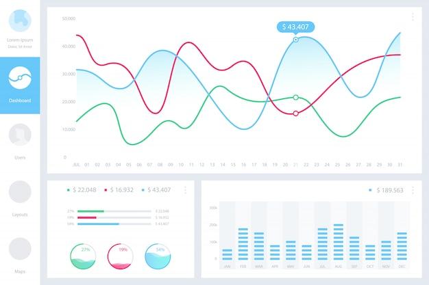 Шаблон инфографики приборной панели с графиками современной годовой статистики Premium векторы