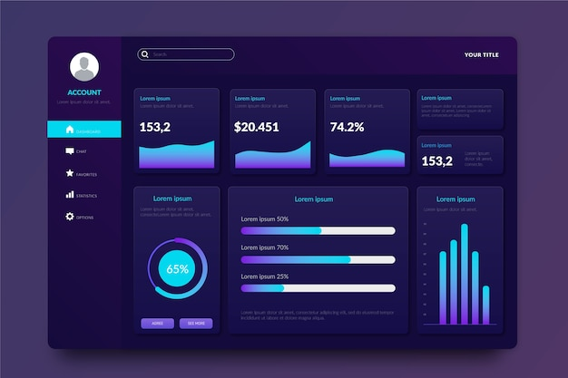 Dashboard template user panel Free Vector