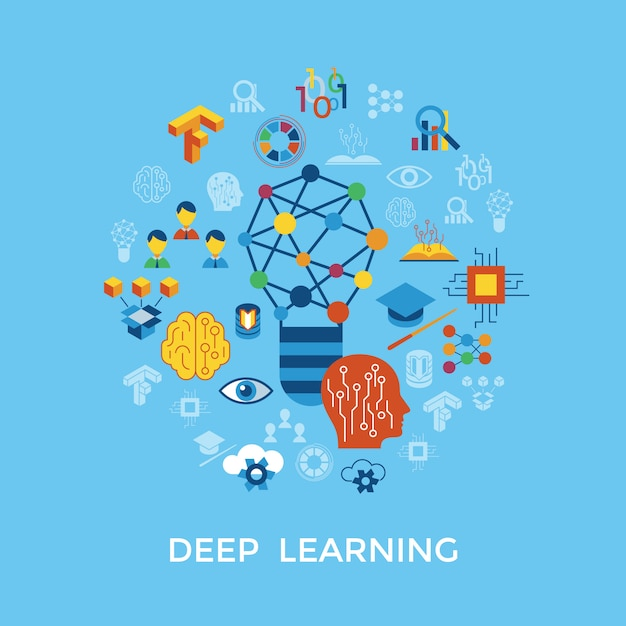 Deep learning and artificial intelligence icons collection Premium Vector