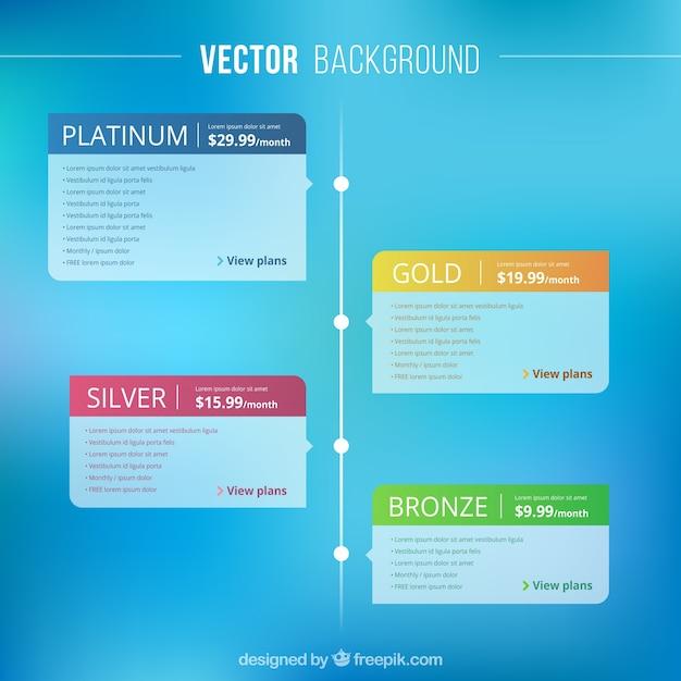 Расфокусированным цена справочной информации Premium векторы