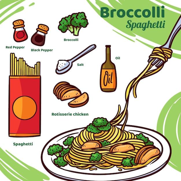 Вкусный рецепт спагетти с брокколи Premium векторы