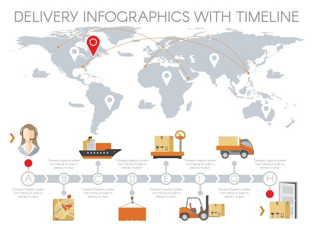 Delivery infos with timeline. management warehouse, business logistic, transportation service flat design. Free Vector