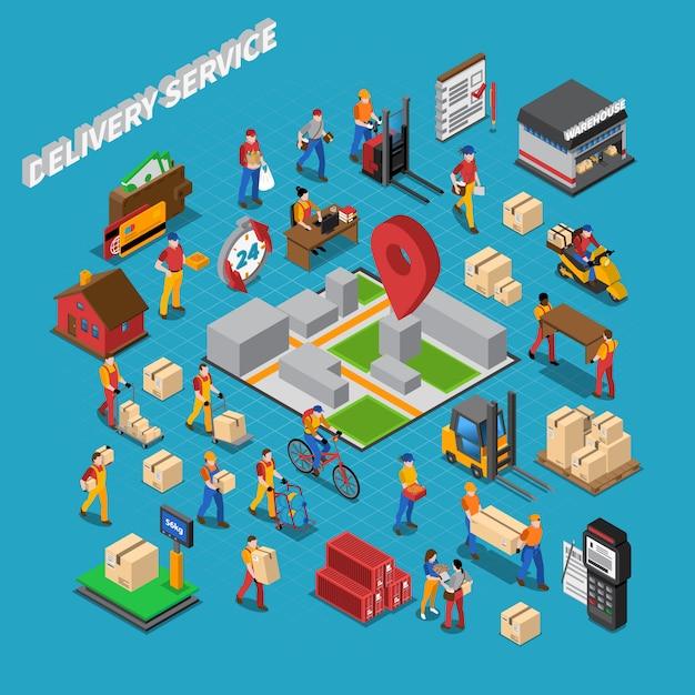 Состав концепции сервиса доставки Бесплатные векторы