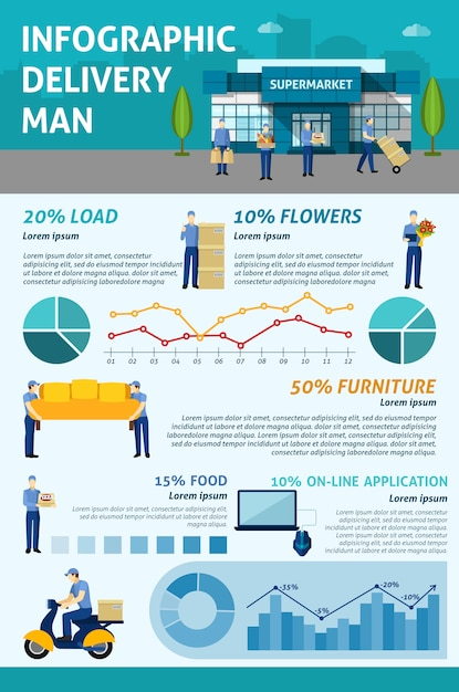 Delivery service infographic layout flyer Free Vector