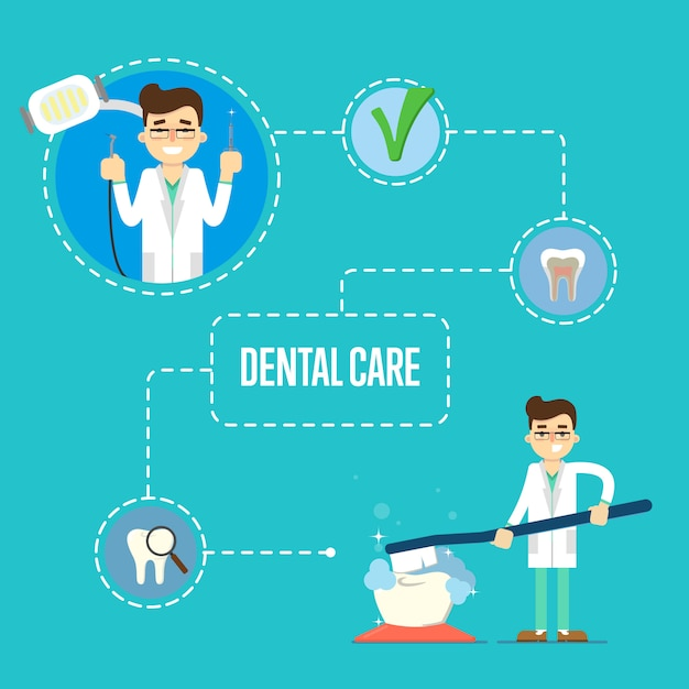 Dental care illustration with dentist and toothbrush Premium Vector