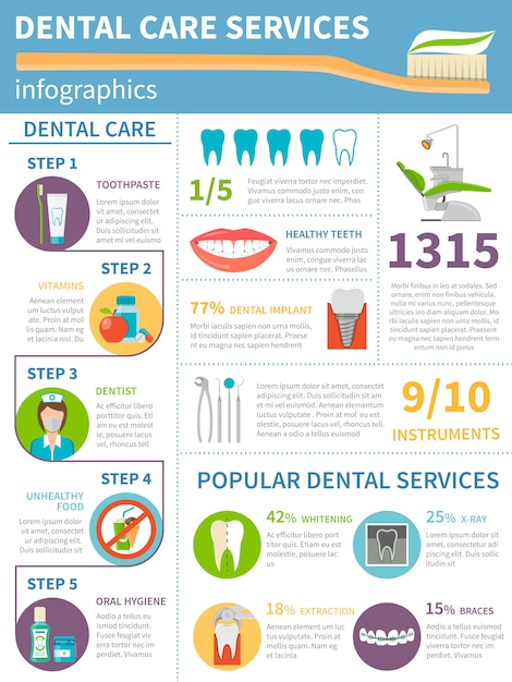Dental care infographic set Free Vector