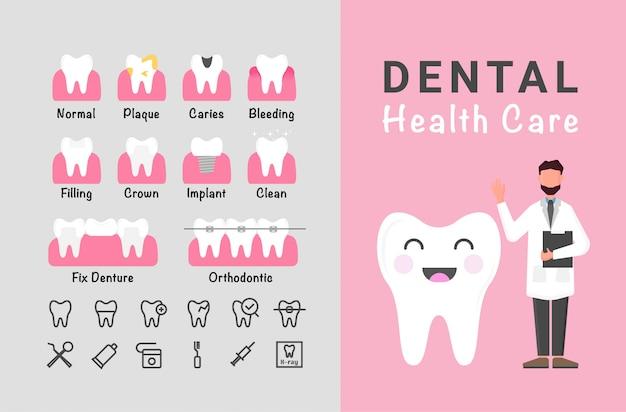 Стоматологический дизайн иллюстрации плоский стиль Premium векторы