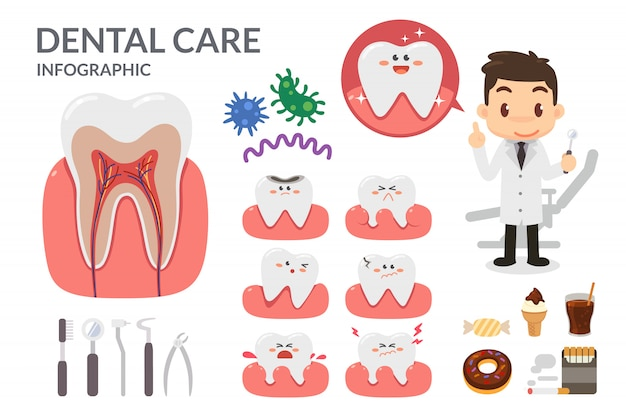Dental health care Premium Vector