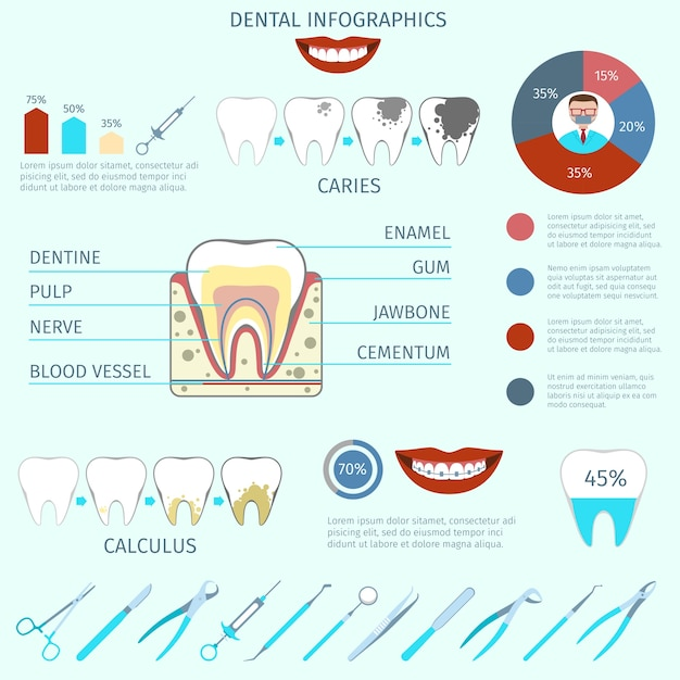 Dental infographic template