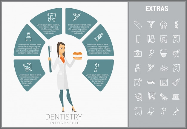 Dentistry infographic template, elements and icons Premium Vector
