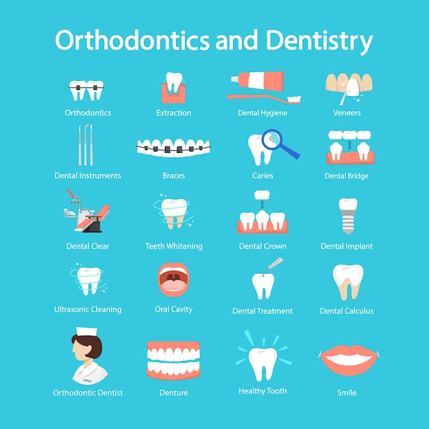 Dentistry and orthodontics set. collection of dental Premium Vector