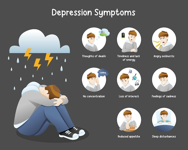 Depression symptoms info-graphic Premium Vector