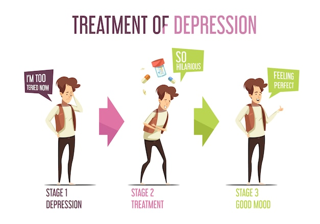 Depression Treatment Stages Of Laughter Therapy Reducing Stress And Anxiety Retro Cartoon Style Info Free Vector