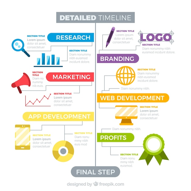 Detailed business timeline with flat design Free Vector