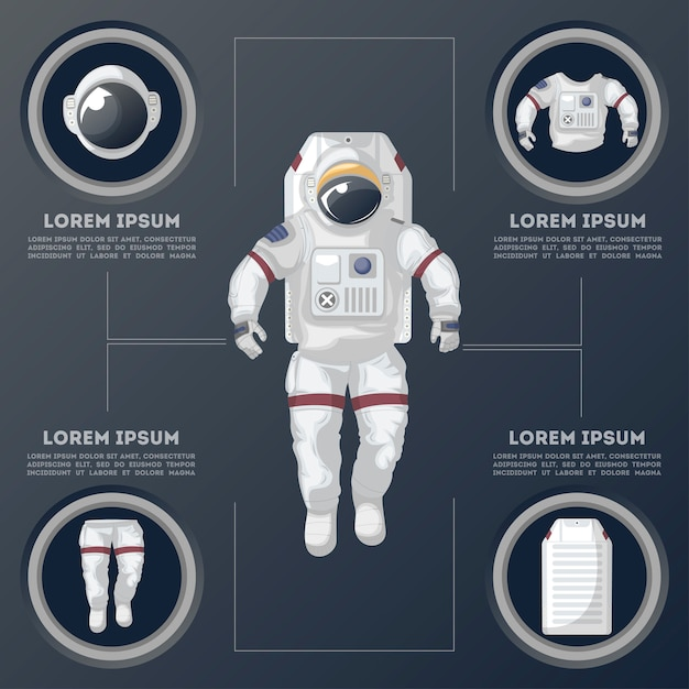 Details of modern space suit infographics Premium Vector