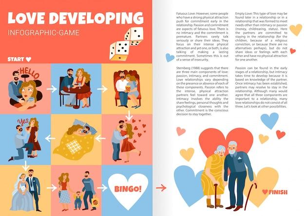 Sviluppare relazioni amorose infografiche Vettore gratuito