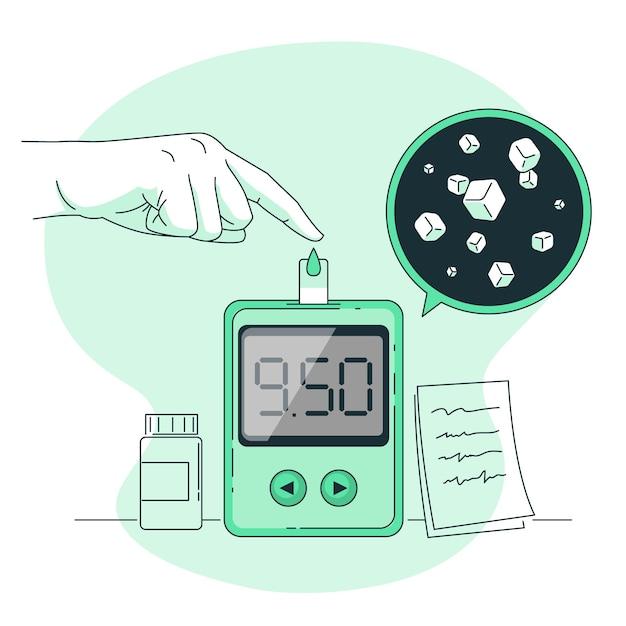 Иллюстрация концепции диабета Бесплатные векторы