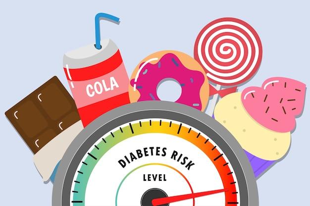 que es la diabetes dibujo