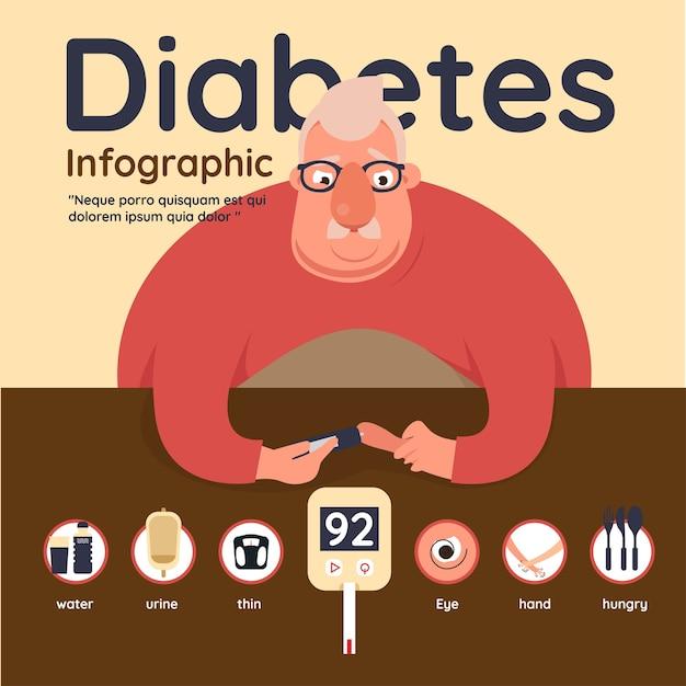 Diabetes infographic elements concept. Premium Vector